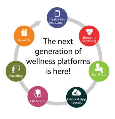 wellness-platform